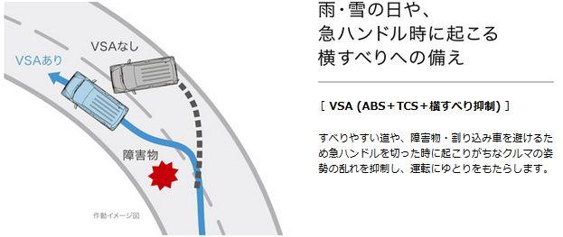 ホンダのVSA(横滑り防止装置)