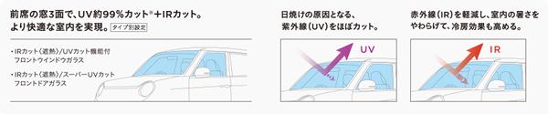 n-one-UVcut